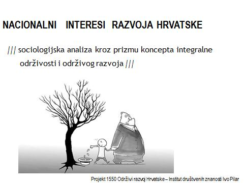 nirh_prezentacija